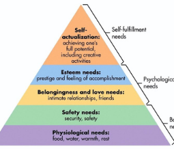 Maslow still rules in a post covid world – here is why